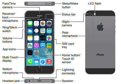 Apple's iPhone user guide